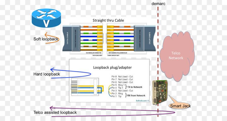 loopback pinout wiring diagram digital signal 1 computer network vaporizer wiring diagram loopback pinout wiring diagram digital signal 1 computer network doc resume