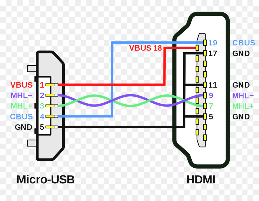 Wiring diagram HDMI Micro-USB Pinout Mobile High-Definition Link ...