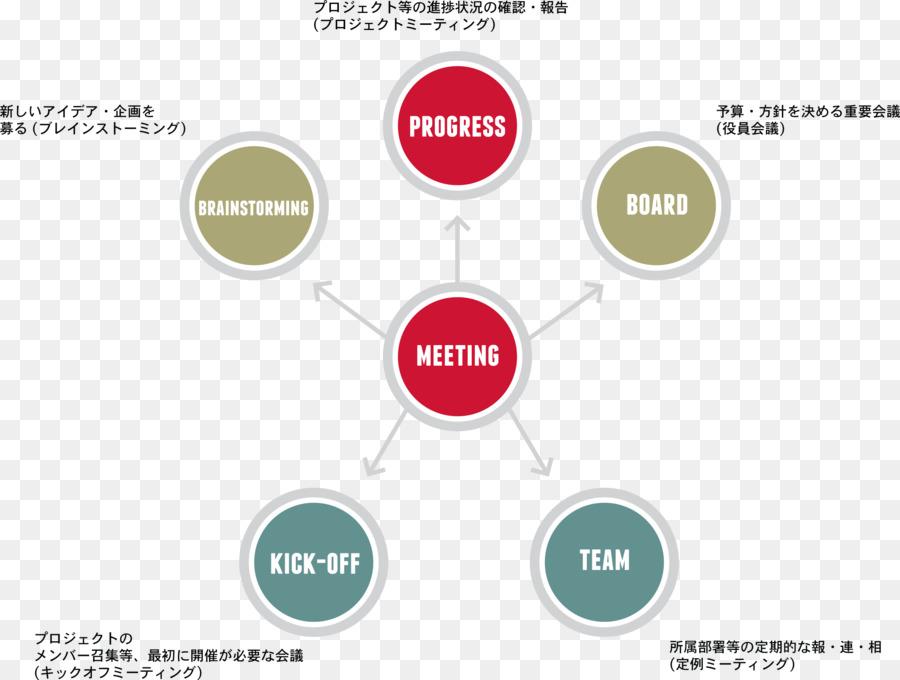 English language skill business english (株)アクトシステムズ.