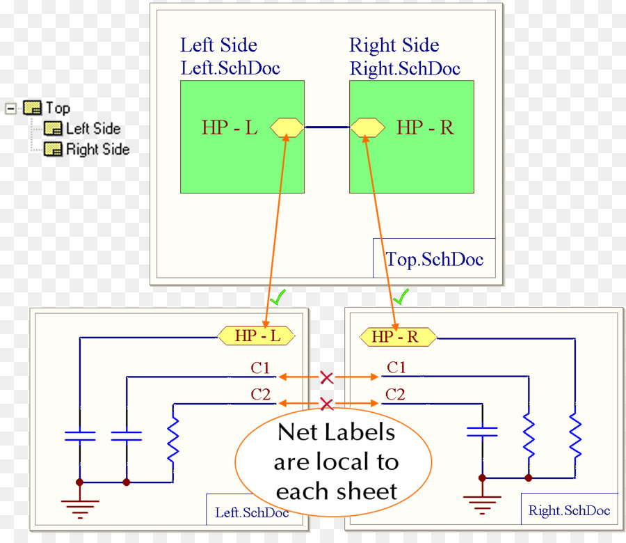 Hierarchy Diagram Organization Product Partnership Schematic