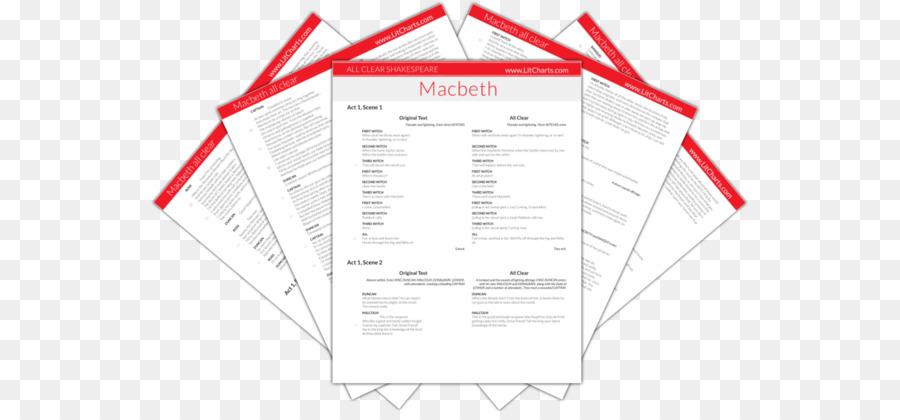 The Tempest Titus Andronicus Macbeth Essay Miranda Parent