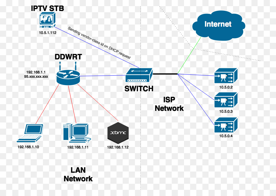 Diagram brand product design line network diagram router symbol diagram brand product design line network diagram router symbol ccuart Images