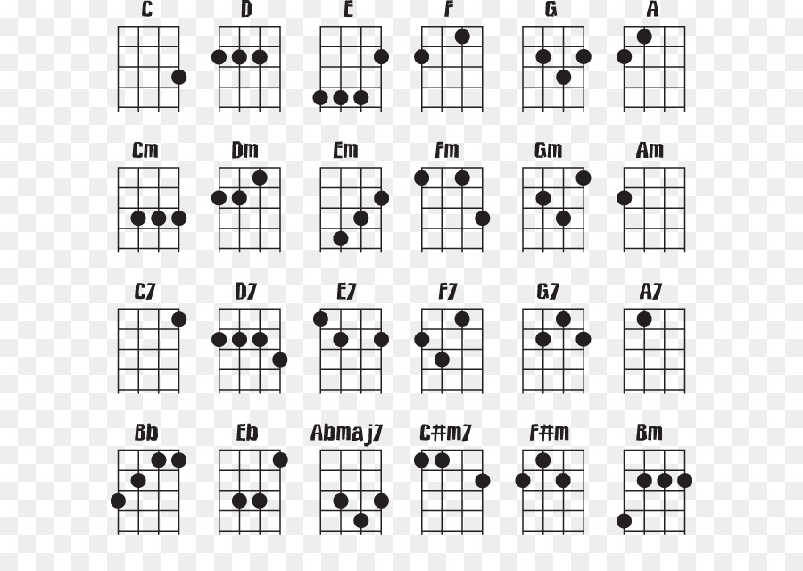 Best Guitar Chord Diagram Design Trusted Wiring Diagrams