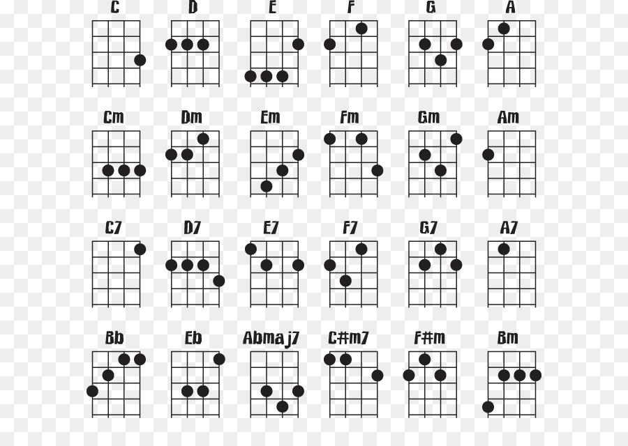 Guitar chord Ukulele Chord chart - guitar png download - 652*630 ...