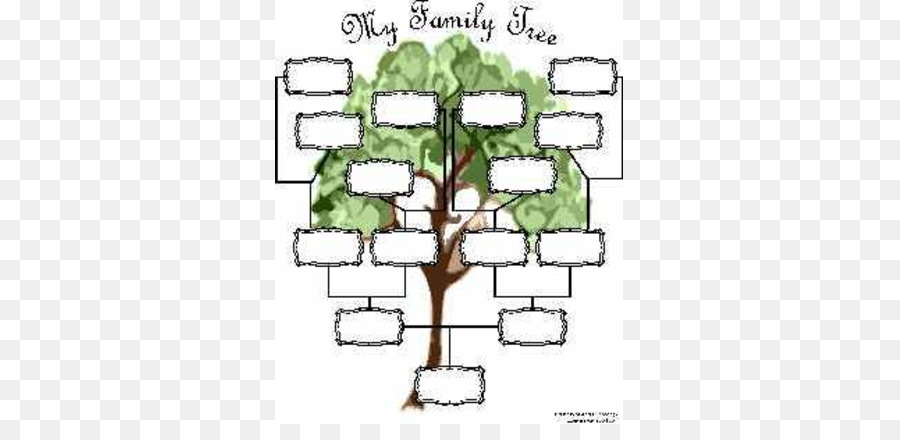 Genealogy Family Tree Template Diagram Chart Family Png Download