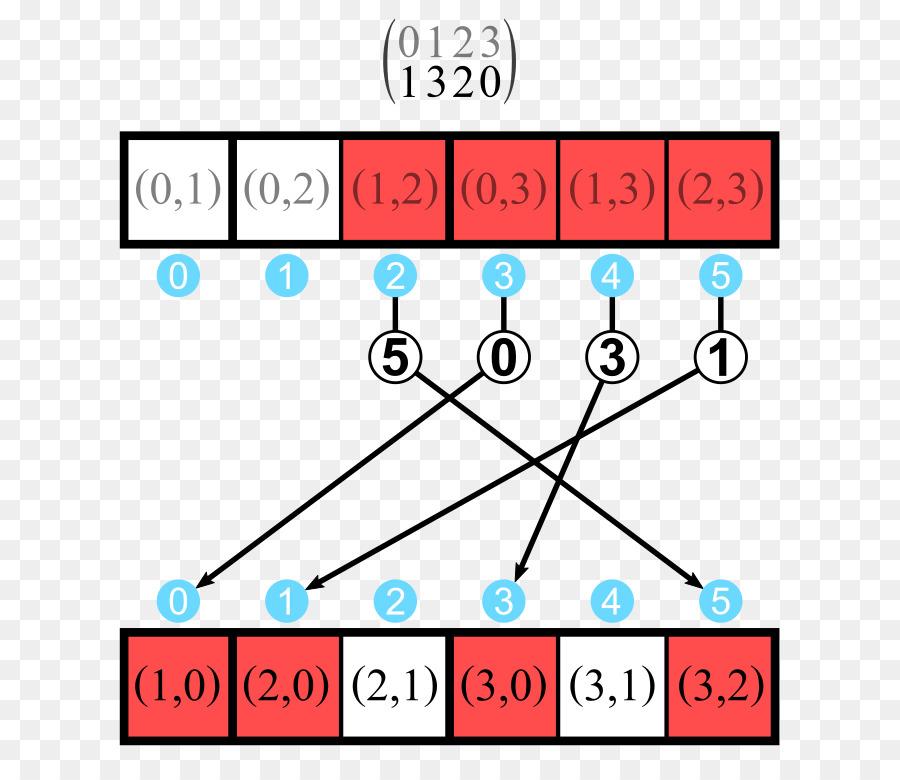 Venn Diagram Line Mathematics Point Line Png Download 705768