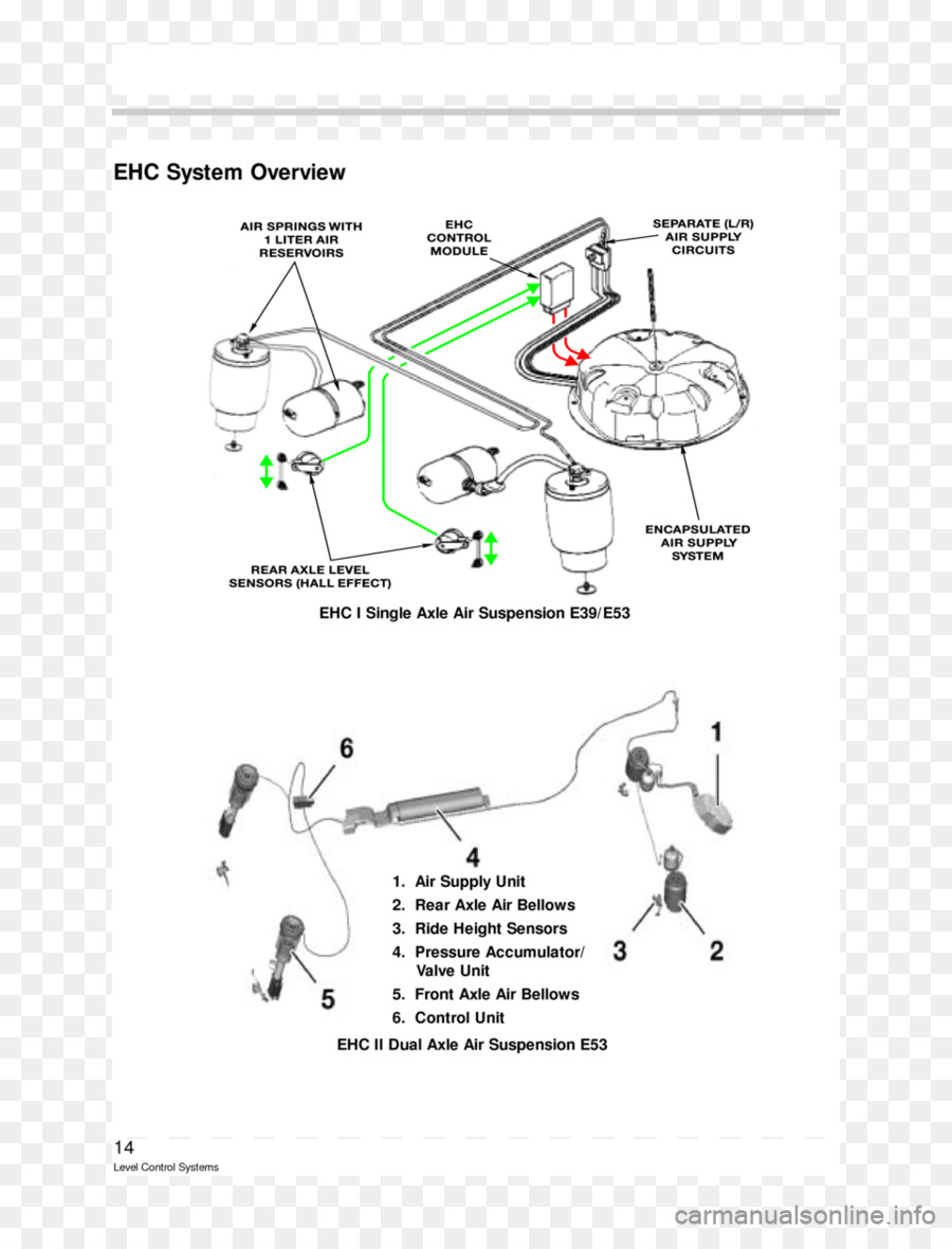Bmw 5 Series E39 Fuse Box Wiring Library 528i Diagrams X5 Car Diagram Front End 9601242 Transprent