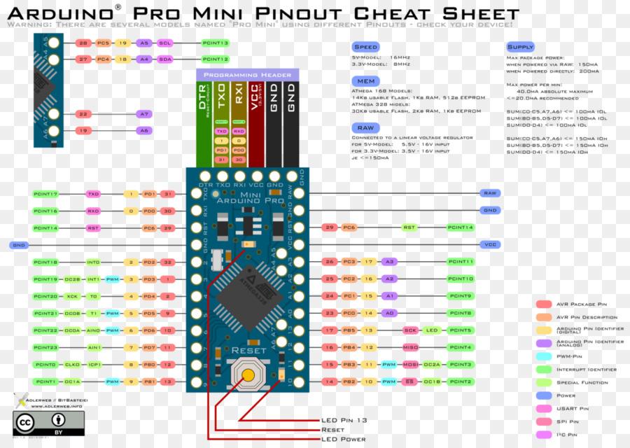 Map Pin Diagram - Example Electrical Wiring Diagram •