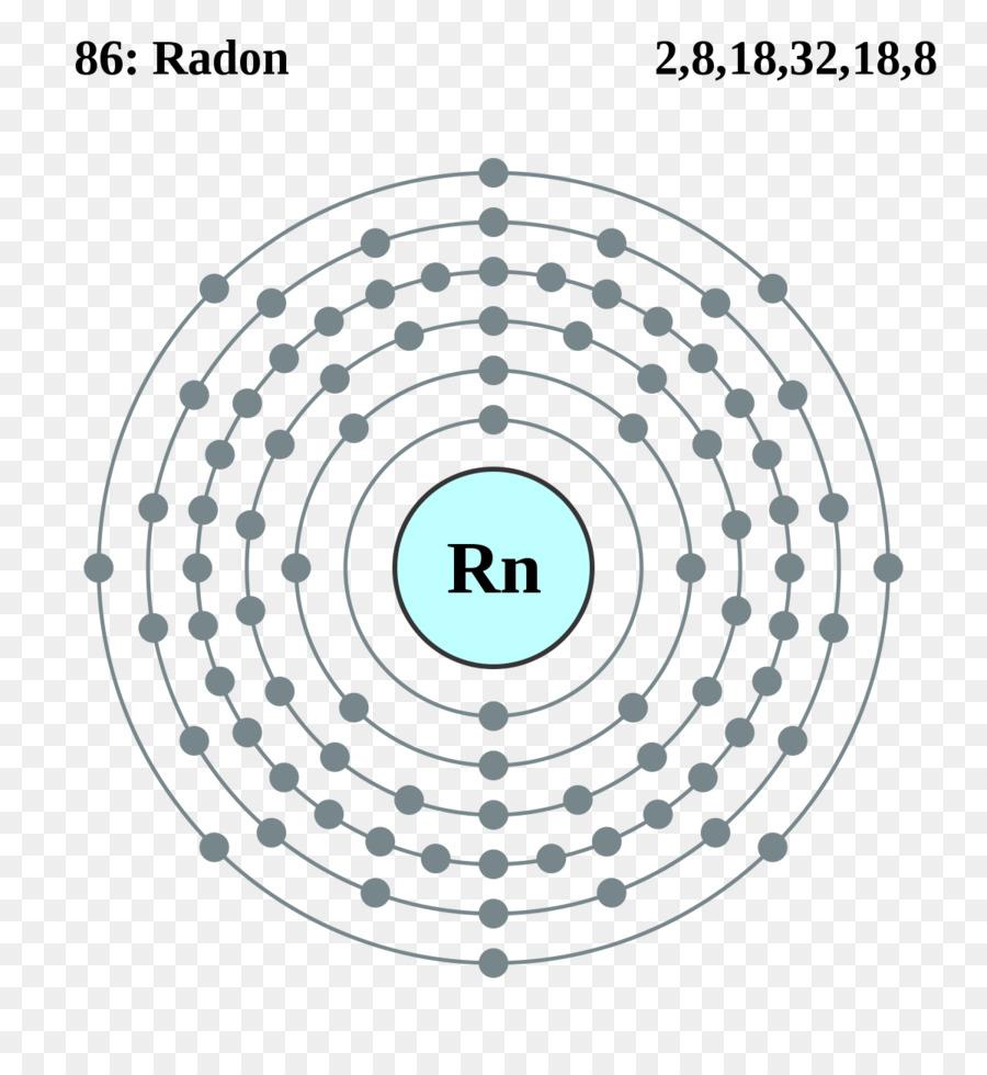 Exceptional Electron Configuration Francium Atom Electron Shell   Symbol