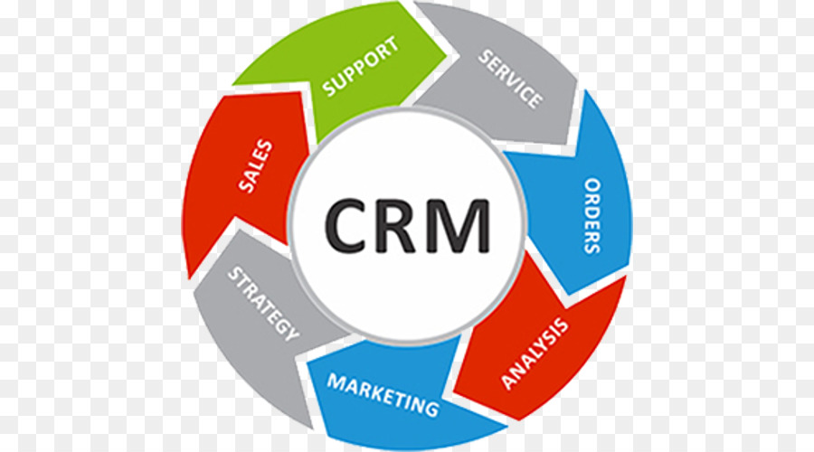 customer relationship manager crm What is crm customer relationship management is an information industry term for methodologies, software, and, usually, internet capabilities that help an enterprise manage customer relationships in an organized way.