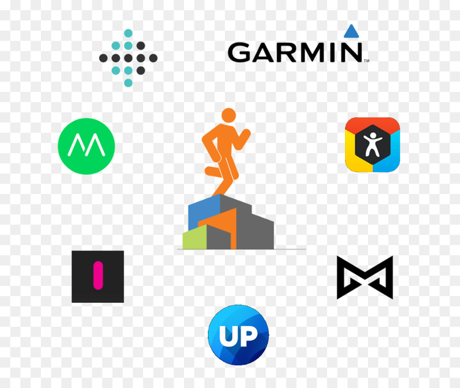 Product Design Logo Technology Garmin Ltd