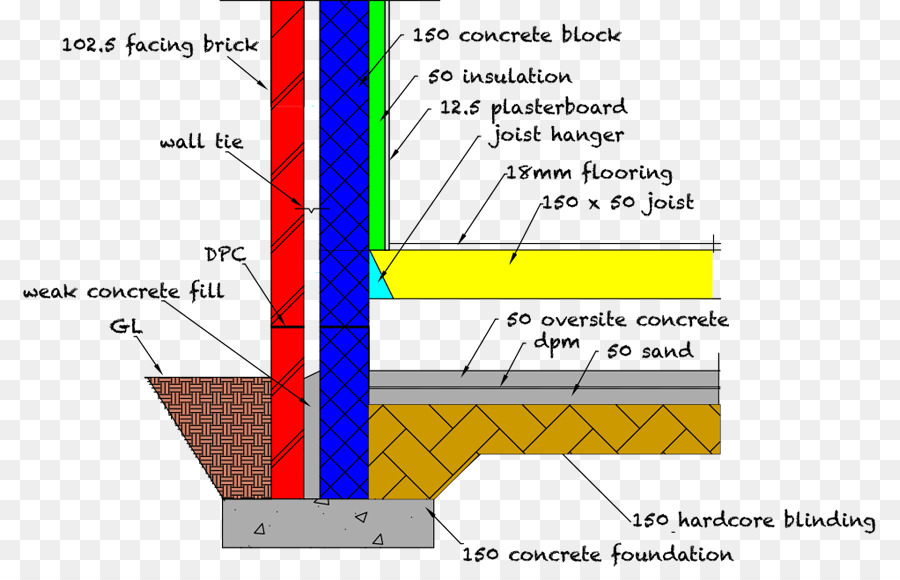 Cavity wall floor construction external wall insulation building cavity wall floor construction external wall insulation building materials ccuart Image collections