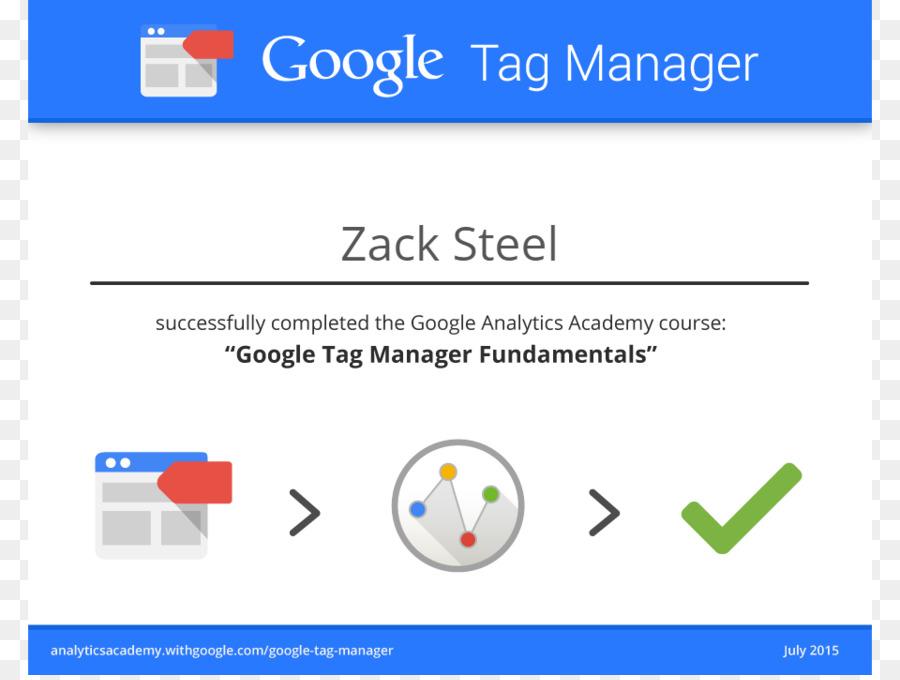 Google Tag Manager Certification Tag Management System Google