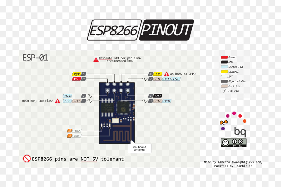 Commander 950 Wiring Diagram - Electrical Wiring Diagram House •