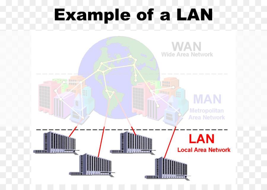 Desain produk merek wide area network metropolitan area network desain produk merek wide area network metropolitan area network diagram jaringan wan ccuart Choice Image