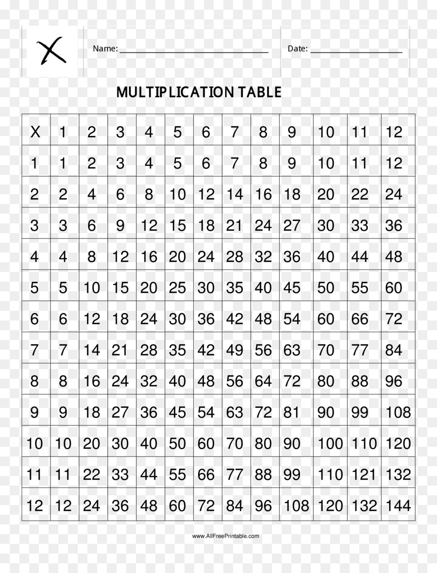 Multiplication Table Number Mathematics Mathematics Png Download
