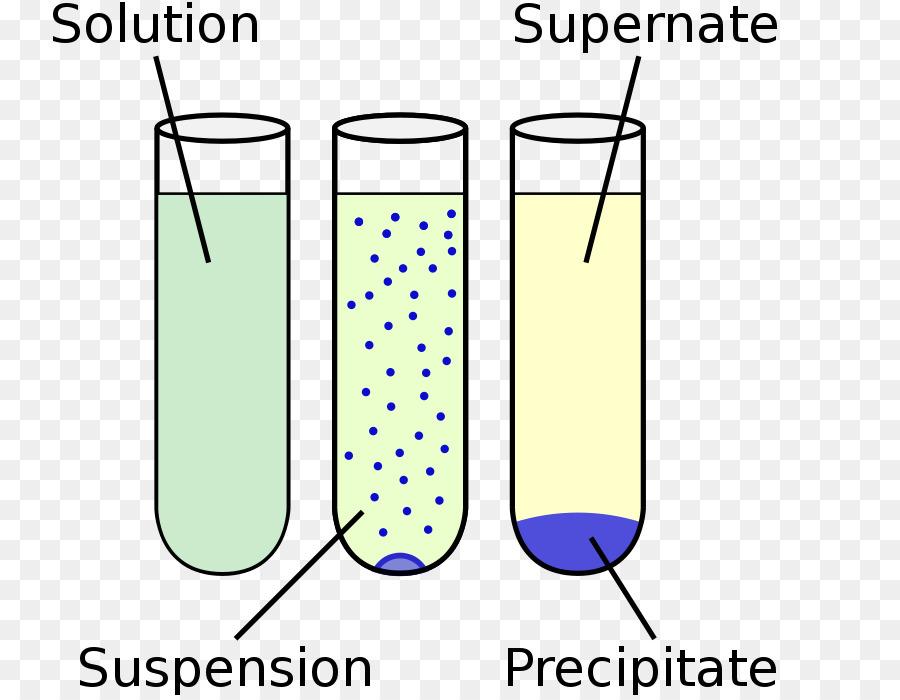 Precipitation Chemistry Chemical Reaction Solution Diagram Pre