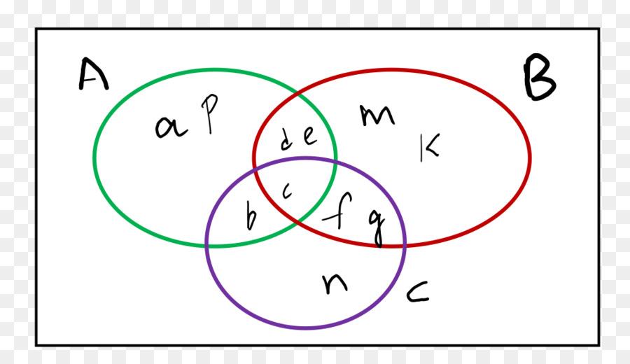 Venn Diagram Circle Template Intersection Circle Png Download