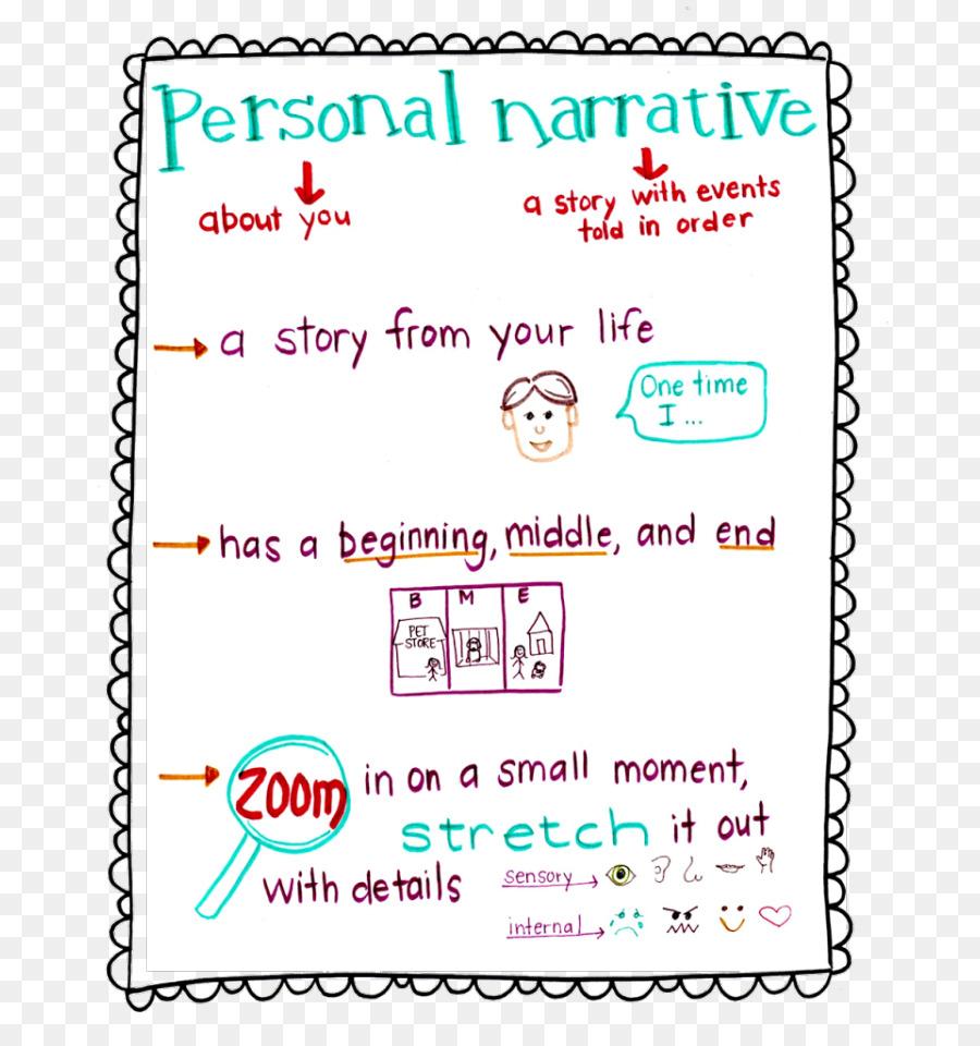 personal narrative story ideas