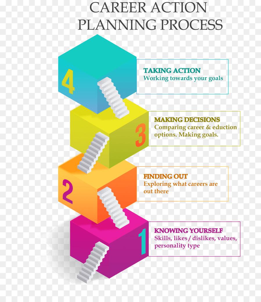 Plan de acción Meta de la Carrera - maestro de primaria reanudar el ...