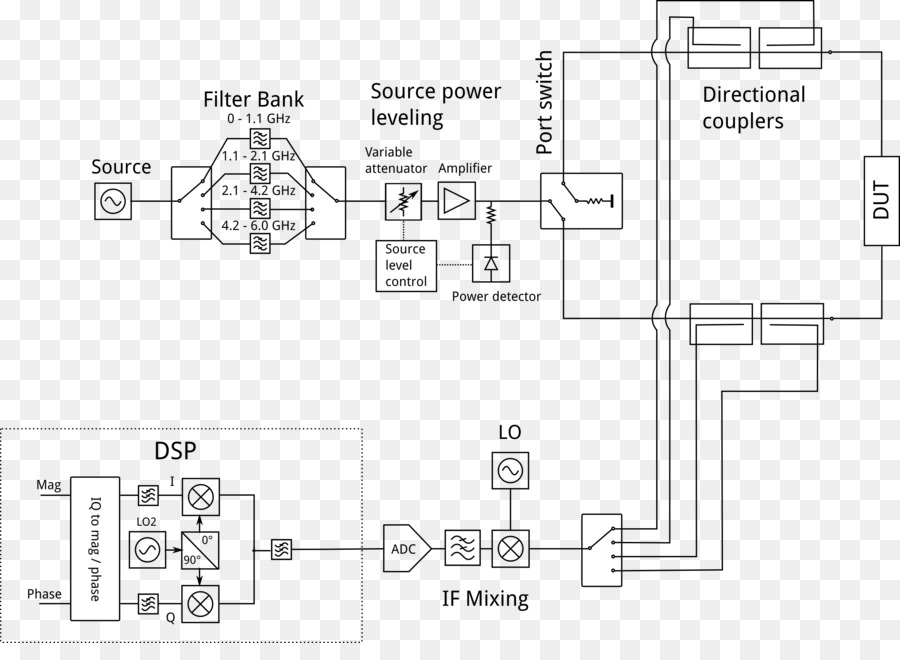 Floor Plan Block Diagram Network Analyzer Wiring Diagram Circuit