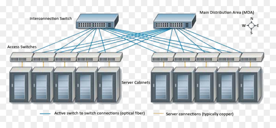 19inch rack, network switch, data center, structure, line png