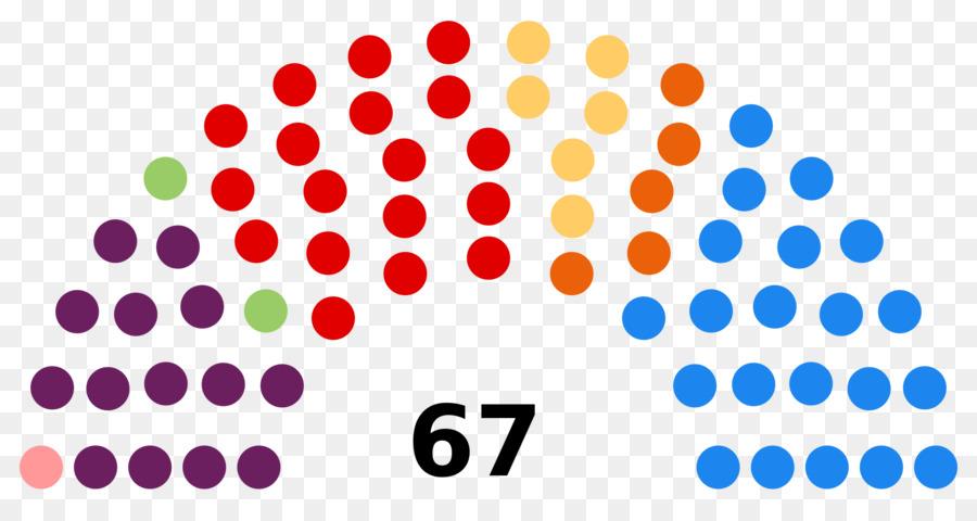 Milletvekillerinin Amerika Birleşik Devletleri Arjantin Ticaret