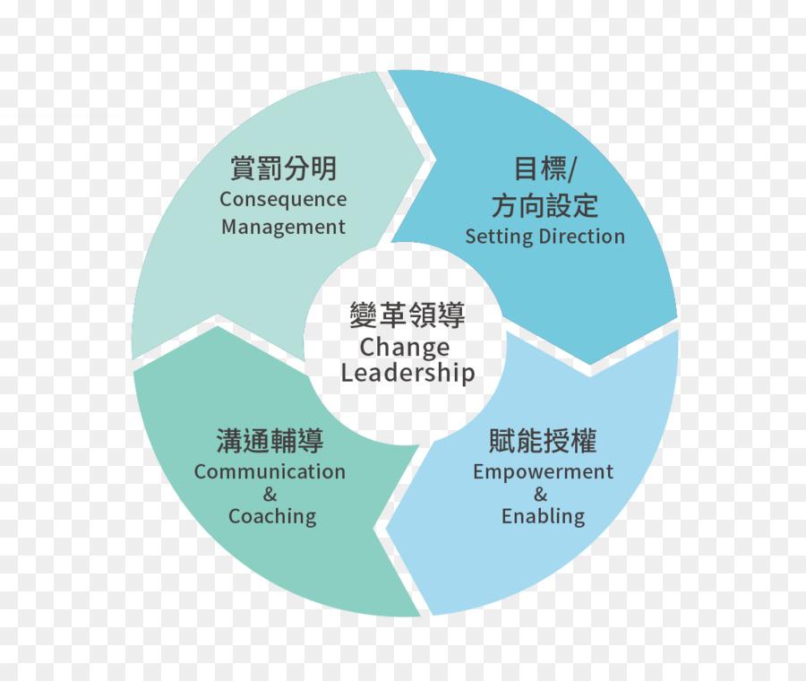 Ishikawa Diagram Microsoft Powerpoint Cause Causality Training