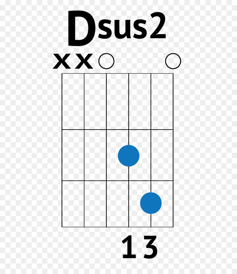 Guitar Chord Strum Chord Chart Guitar Png Download 7241024