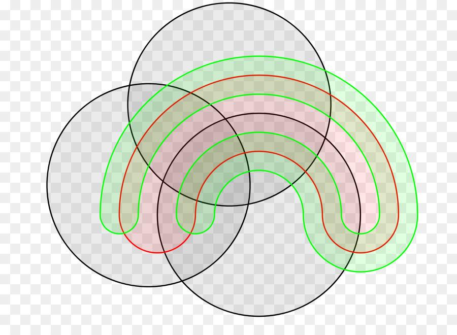 Venn Diagram Randolph Diagram Set Theory Ray Rice Cleats Png