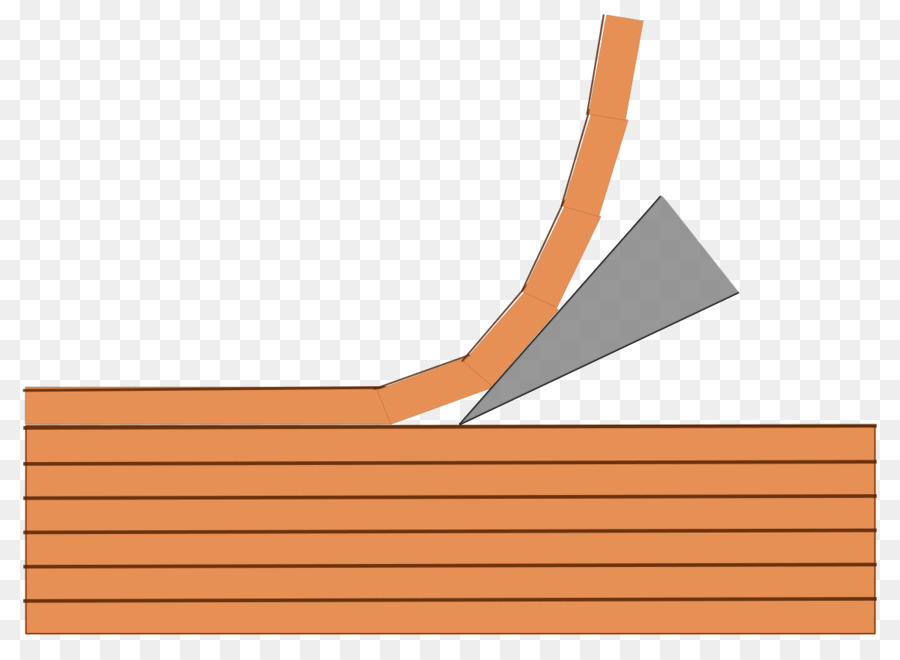 /m/083vt line wood product design diagram - cutting metal chips png  download - 1200*864 - free transparent line png download