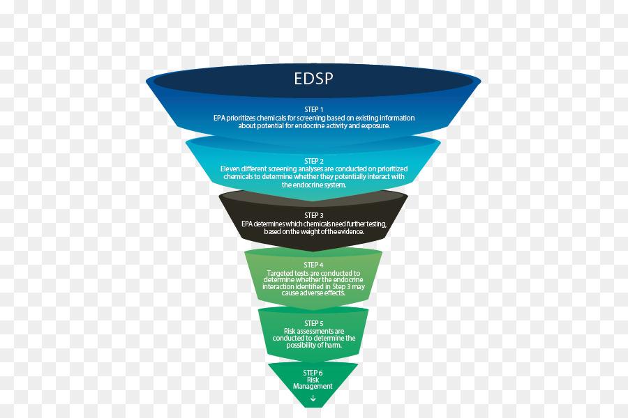 Endokrin Endokrine system das Endokrine Drüse United States ...