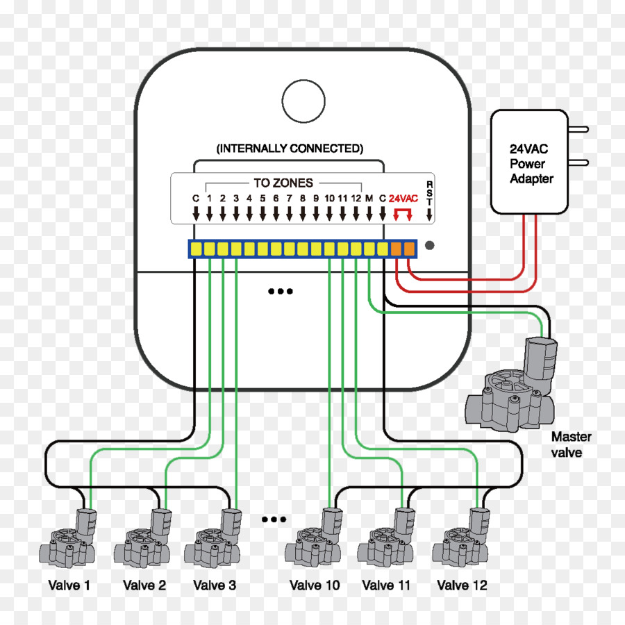 Car Electronic Circuit Diagram Product Design Line Houseboat On 24vac Wiring Water System