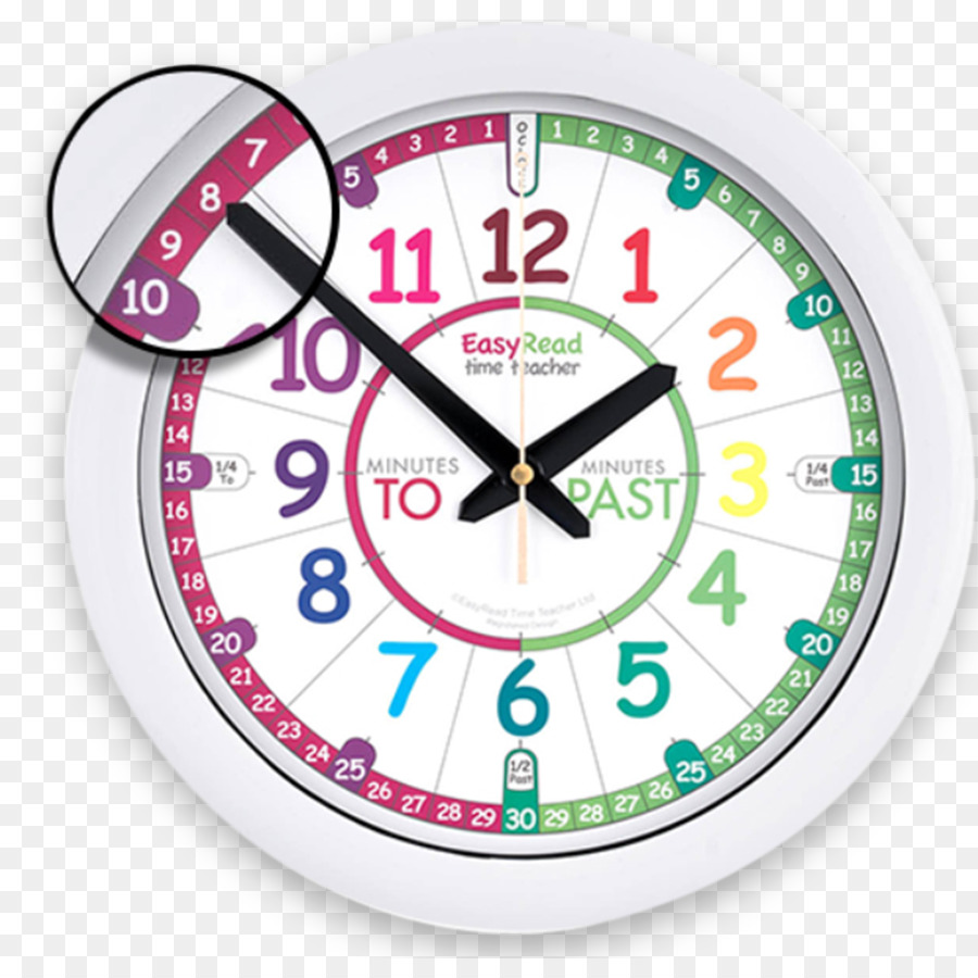 Time Money And Measurement Easyread Time Teacher Childrens Wall