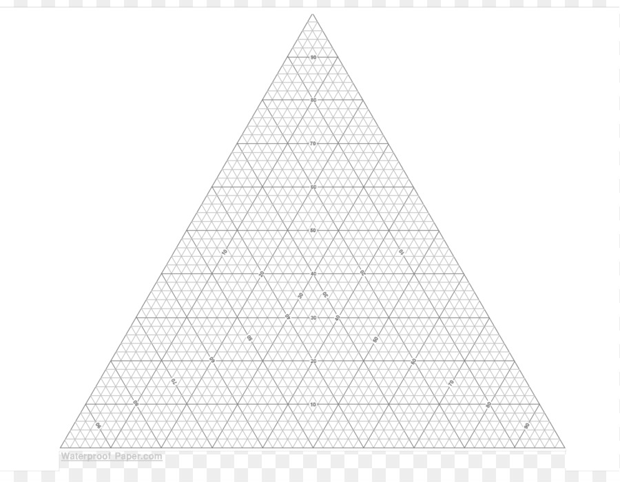 Graph Paper Triangle Ternary Plot Chart Dotted Grid Worksheet