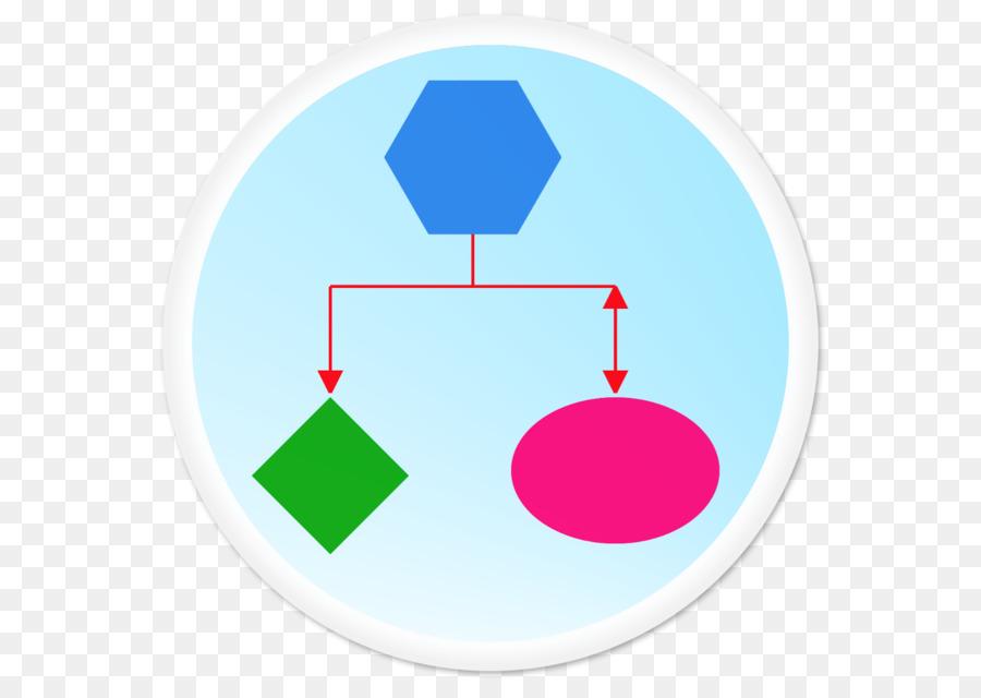 Hierarchy Flowchart Apple Macos Iphone Application Flowchart Png