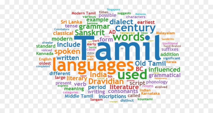 Tamil Text png download - 995*520 - Free Transparent Tamil png Download