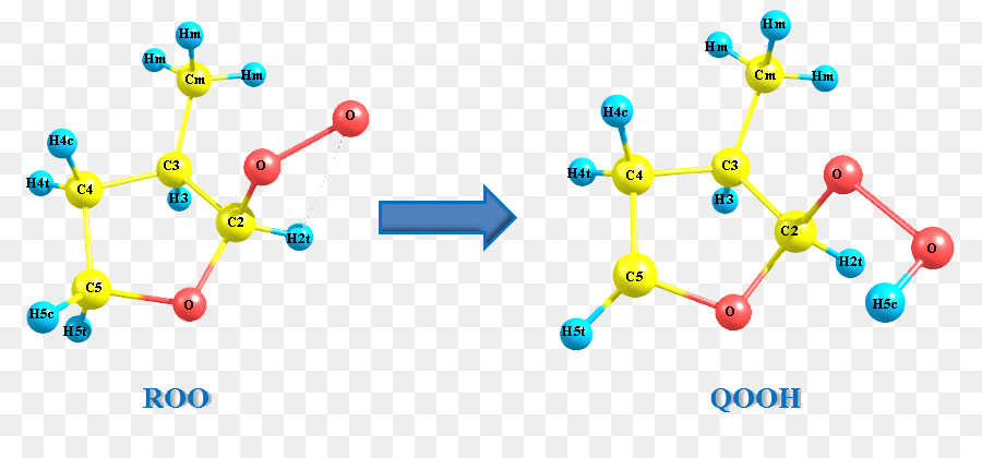 Chemistry Combustion Chemical Kinetics Fuel Combination Reaction