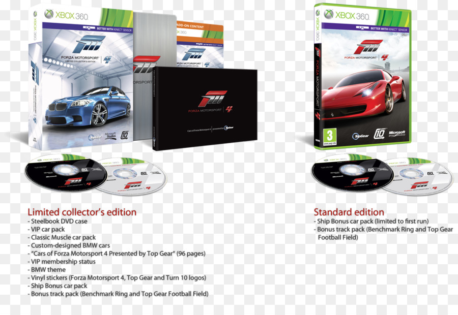 Forza Motorsport 4 Technology png download - 1024*693 - Free