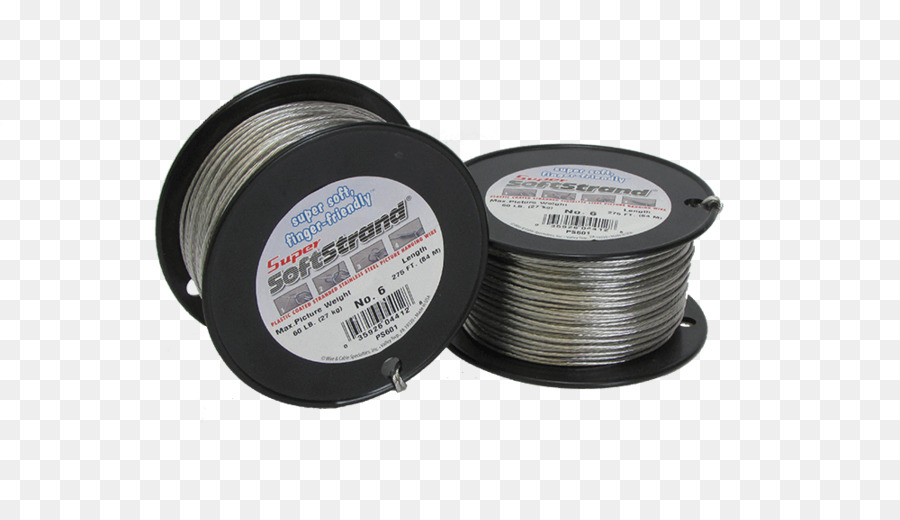 Electrical Wires & Cable Electricity Industry plastic - pvc coated ...