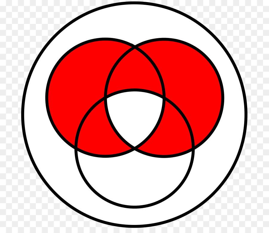 Venn Diagram Clip Art Image Information Small History Classroom