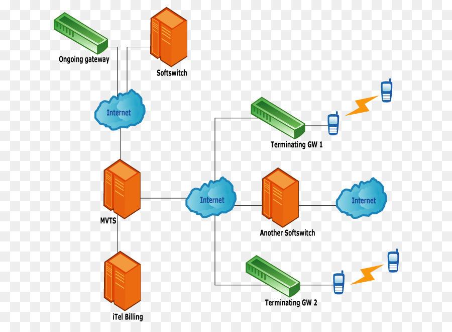 Amazing Servers Network Wiring Diagram Wiring Diagram Database Wiring Digital Resources Indicompassionincorg
