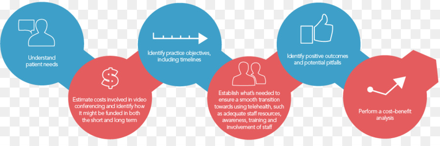 flowchart, diagram, process flow diagram, text, communication png
