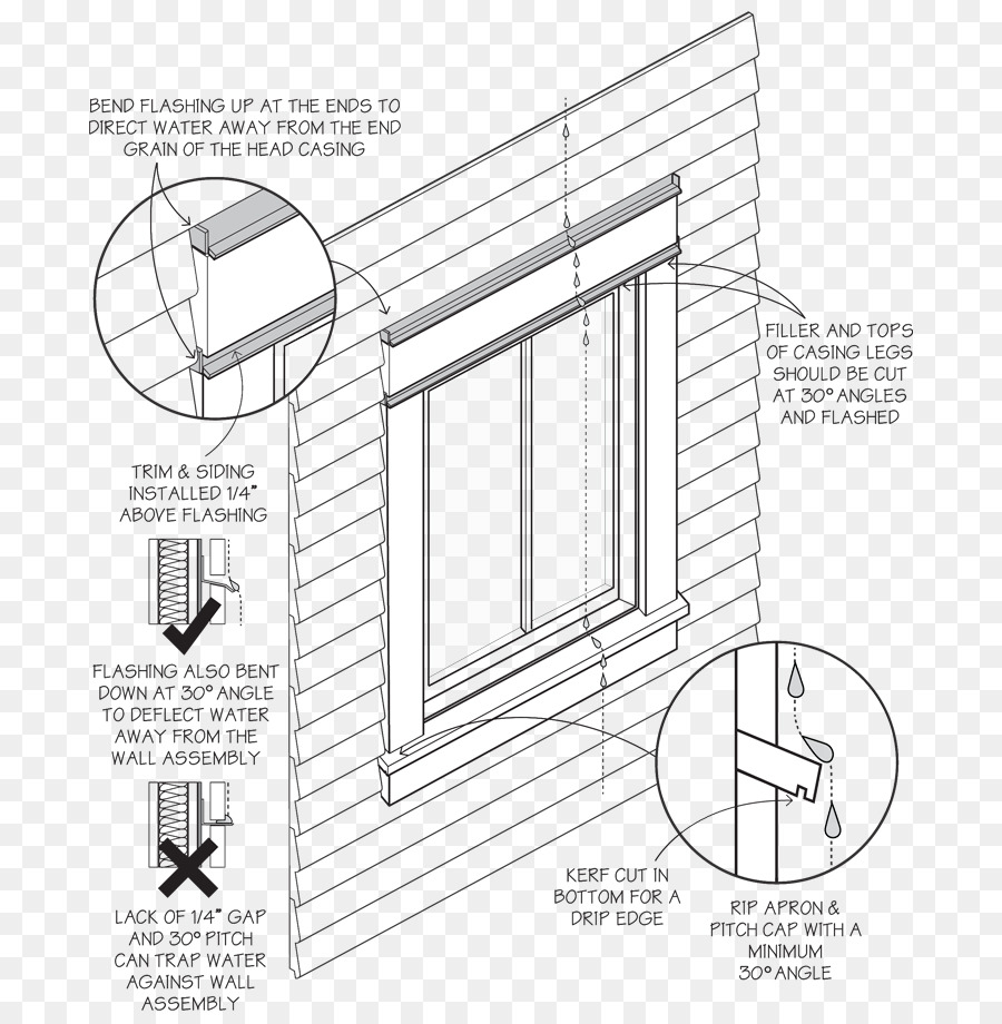 kisspng window flashing door roof diagram window flashing 1 house ideas cedar pinter 5bd317921e5f07.2496395215405607861244 window flashing door roof diagram garage conversions remodels 750