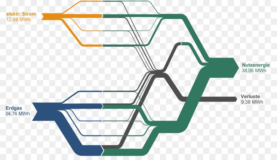 Excellent Sankey Diagram Wiring Diagram Microsoft Excel Circuit Diagram Wiring Digital Resources Sapredefiancerspsorg