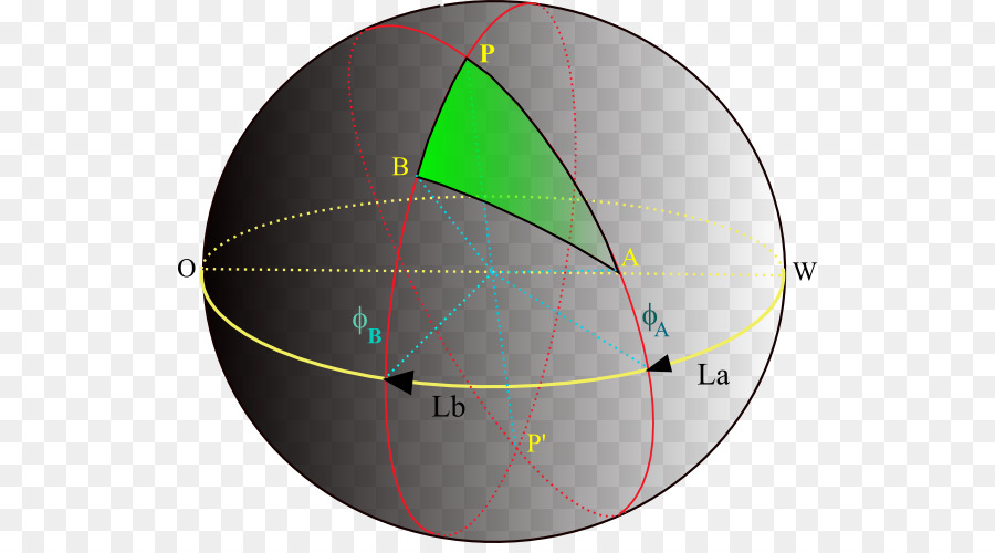 point, coordinate system, geographic coordinate system, circle, sphere png