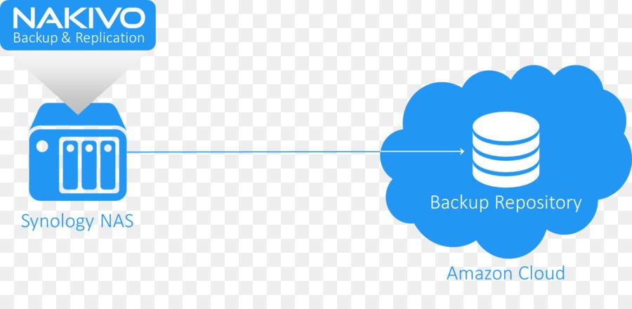 Cloud Computing png download - 1781*839 - Free Transparent