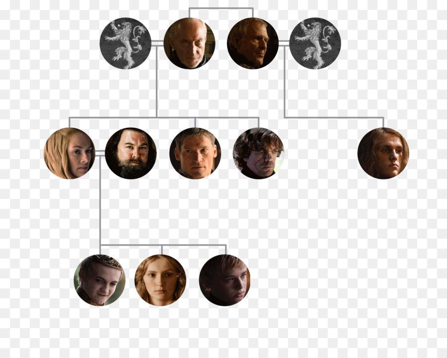 Jon Nieve Tywin Lannister Eddard Stark Juego De Tronos Tyrion