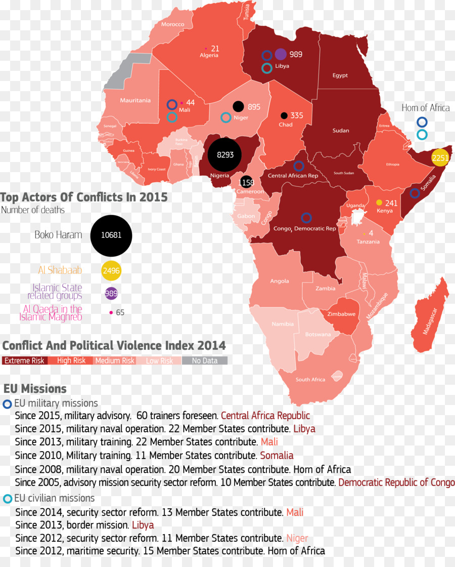 Niger River Map United Nations Niger Basin Authority - map png ...