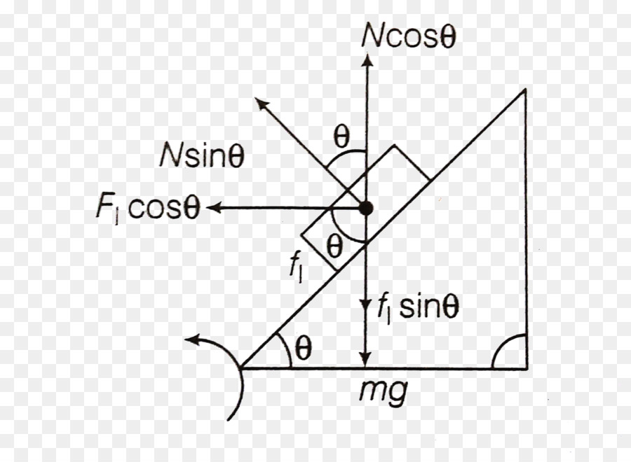 Physical Body Particle Mass Physics Moment Of Inertia